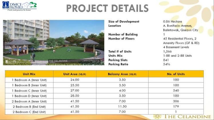 cel-project-details